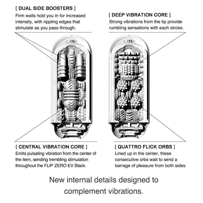 Masturbator Flip Zero Electronic Vibration, Negru
